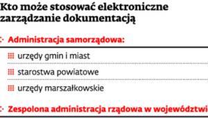 Kto może stosować elektroniczne zarządzanie dokumentacją