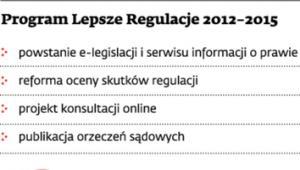 Program Lepsze Regulacje