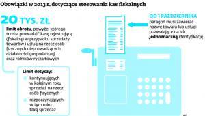 Obowiązki w 2013 r. dotyczące stosowania kas fiskalnych
