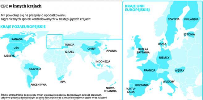 CFC w innych krajach