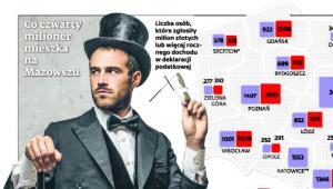 Co czwarty milioner mieszka na Mazowszu