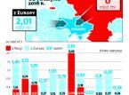 Energetyczny marsz na Kijów: Połączenie gazowe z Ukrainą priorytetm dla rządu
