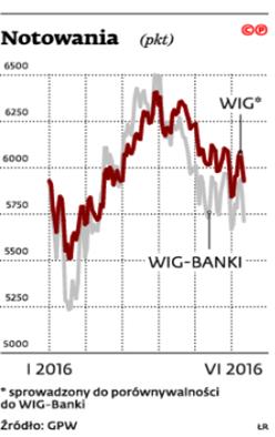 Spekulacje o opóźnieniu w podwyżkach stóp procentowych w USA pomogły w ubiegłym tygodniu złotemu, zwłaszcza w pierwszych dniach