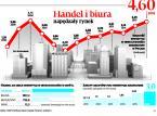 Nieruchomości: Skarbówka psuje nastroje inwestorom