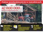 Tak lokalne władze pomagają poszkodowanym w nawałnicach: Żywność, sprzęt i oferty bezpłatnych ferii