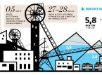 5 sposobów jak rząd próbuje zaklinać energetyczną rzeczywistość