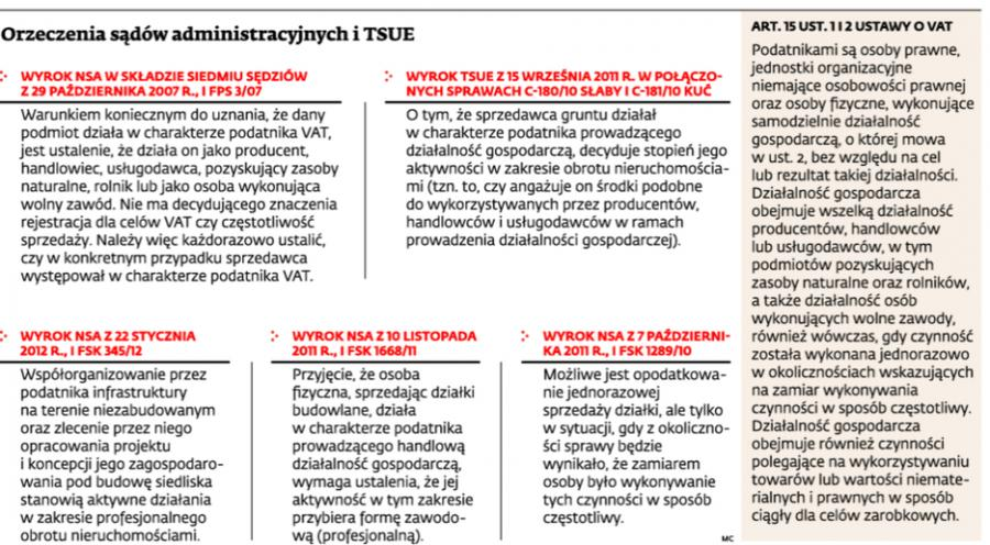 Orzeczenia sądów administracyjnych i TSUE
