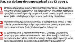 Par. 23a dodany do rozporządzeń z 10 IX 2009 r.