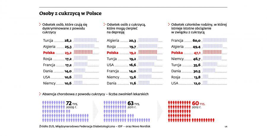 polske randka sider