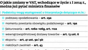 O jakie zmiany w VAT, wchodzące w życie 1 I 2014r., można już pytać ministra finansów