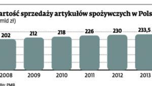Wartość sprzedaży artykułów spożywczych w Polsce