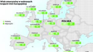 Wiek emerytalny w wybranych krajach Unii Europejskie