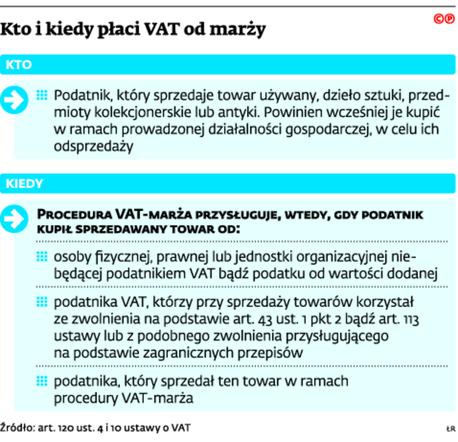 Kto i kiedy płaci VAT od marży