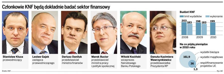 Nowe prawo bankowe zaszkodzi sprzedaży BZ WBK