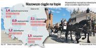 Zagraniczni turyści wracają do Polski