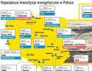 Vattenfall i PGE wychodzą z węglowych inwestycji