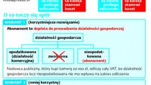Ile traci Polskie Radio SA