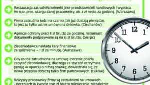 Przykłady naruszeń prawa w zakresie zapewnienia minimalnej stawki godzinowej