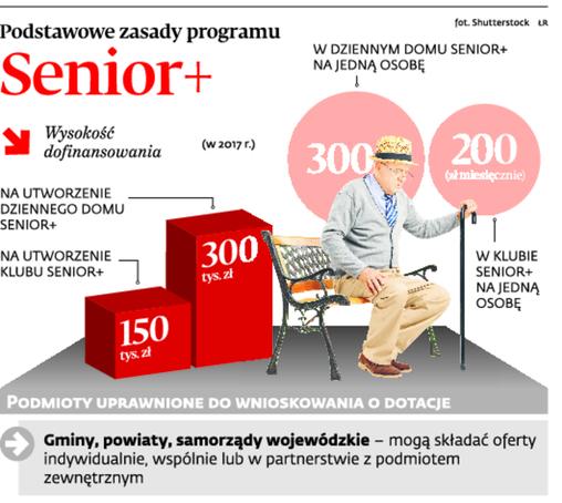 Podstawowe zasady programu Senior +