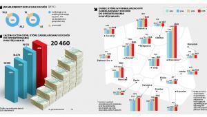 Jak milionerzy rozliczali dochód
