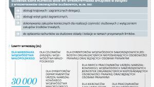 Karty płatnicze w Urzędzie Marszałkowskim Województwa Małopolskiego