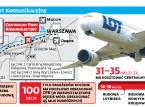 CPK: Szybka kolej może nie nadążyć za wielkim lotniskiem