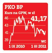 Dziś rada PKO BP wybierze prezesa - zobacz kto jest faworytem