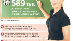 Zmiany w szkołach w nowym roku i kolejnych latach