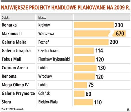 Nowe Marki Odzieżowe Otworzą Swoje Sklepy W Polsce Zdjęcie